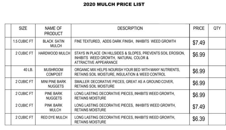 Mulch prices list at Plantscape